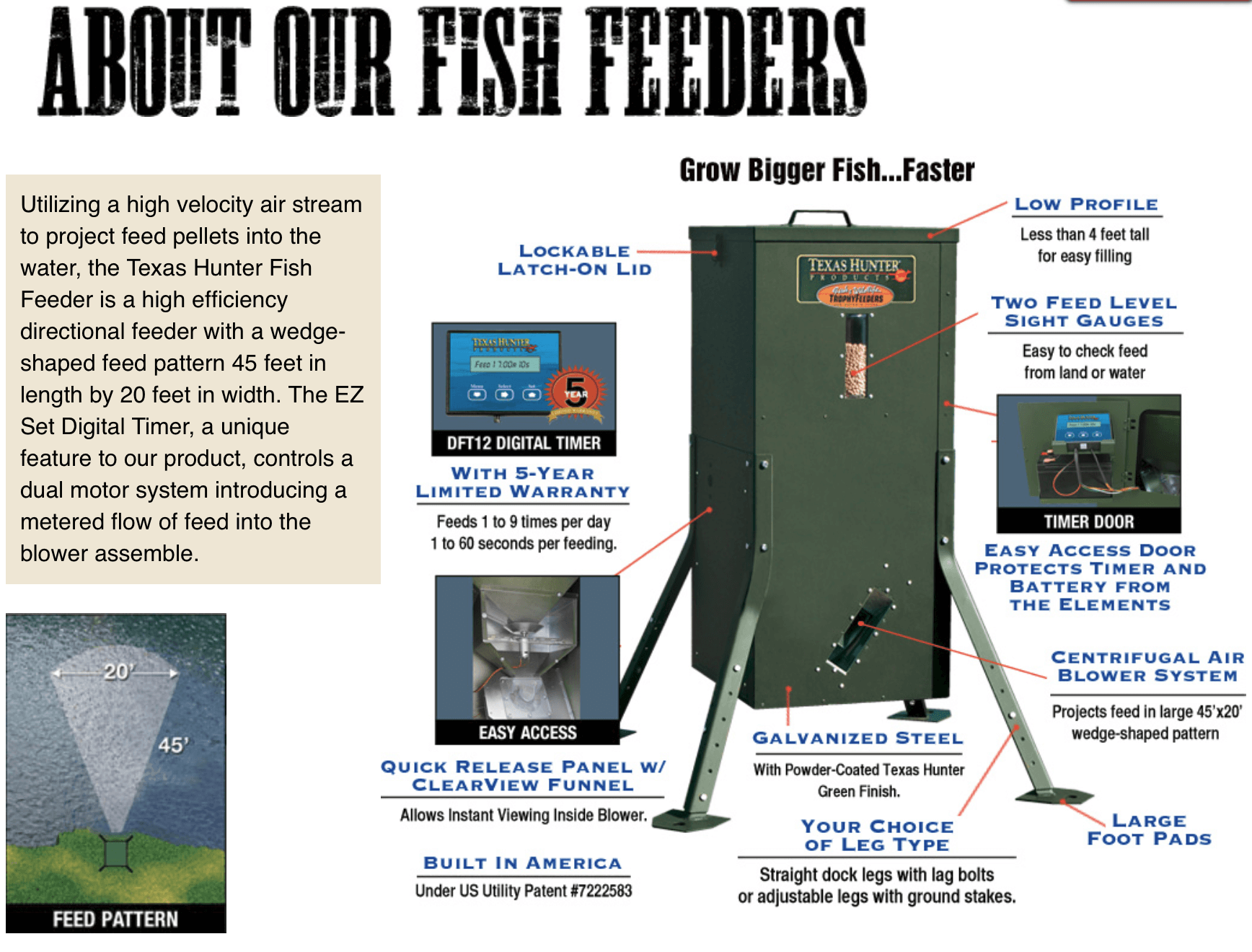 feeder scatter feeders product complete capacity fish directional lb sweeney package